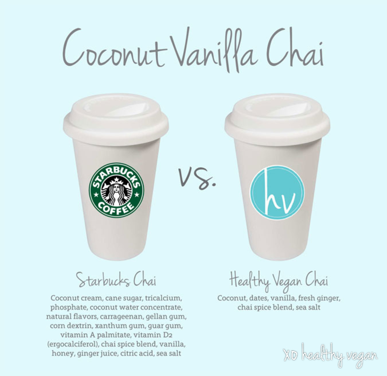 ColleenHolland.CoconutVanillaChai.Graphic